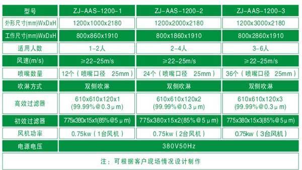 风淋室标准技术参数