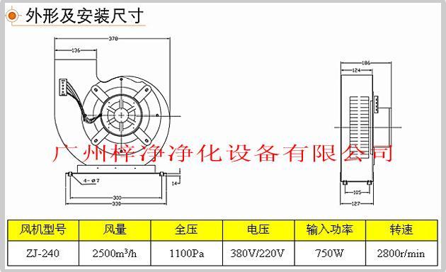 ZJ-240型号风淋室风机结构图及技术参数