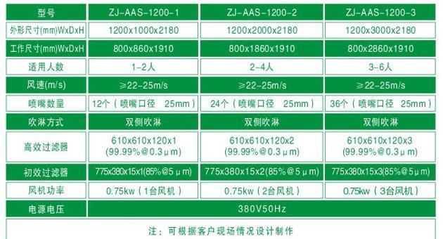 ZJ-AAS-1200系列标准风淋室技术参数对照表