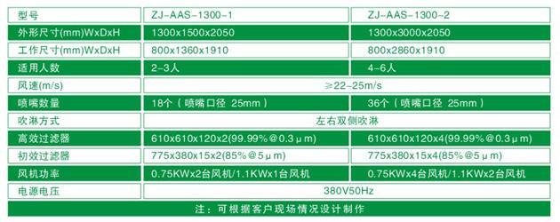ZJ-AAS-1300系列标准风淋室技术参数对照表