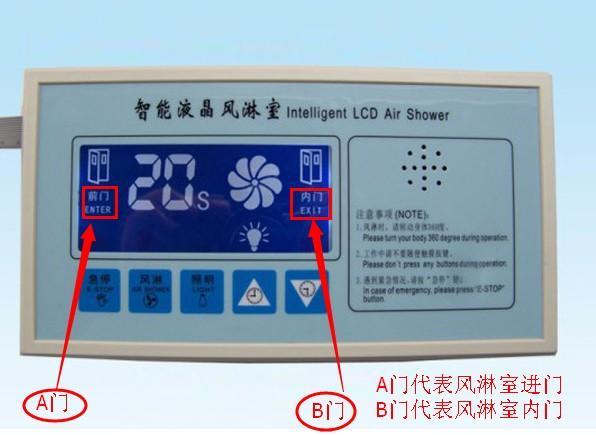 风淋室电路板主板显示A门代表风淋室进门,B门代表风淋室内门