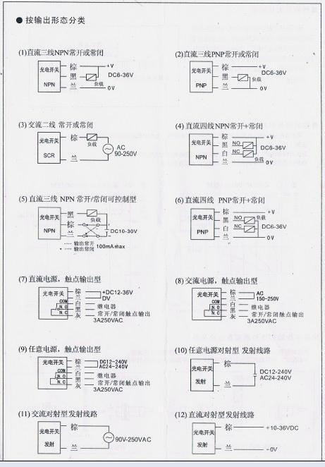 风淋室光电开关使用说明书按输出形态分类
