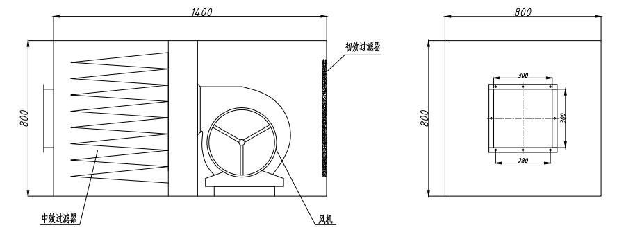 新风柜结构图