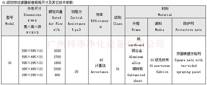 G1级初效空气过滤器标准尺寸