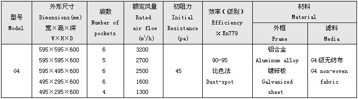 G4级初效袋式过滤器标准尺寸及技术参数