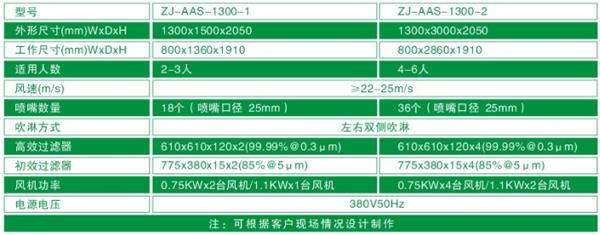 1300型风淋室标准尺寸