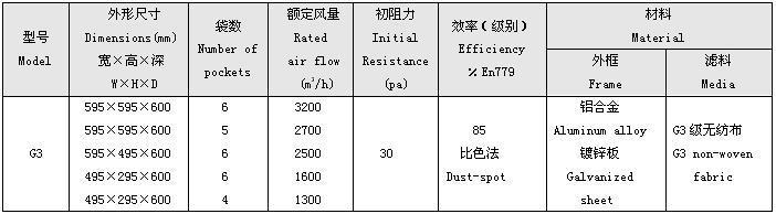 G3级袋式初效过滤器规格尺寸