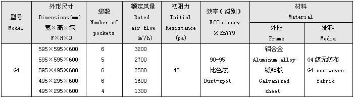 G4级袋式初效过滤器规格尺寸