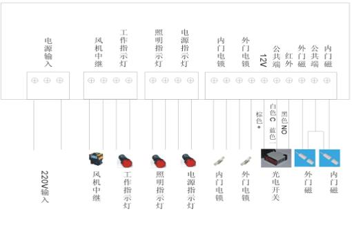 电路板副板接线图